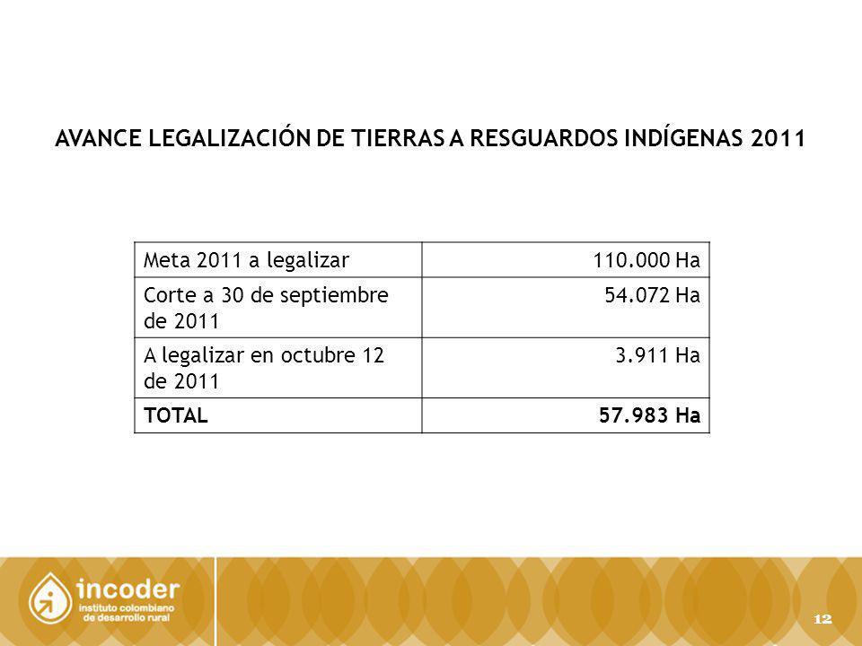 AVANCE LEGALIZACIÓN DE TIERRAS A RESGUARDOS INDÍGENAS 2011