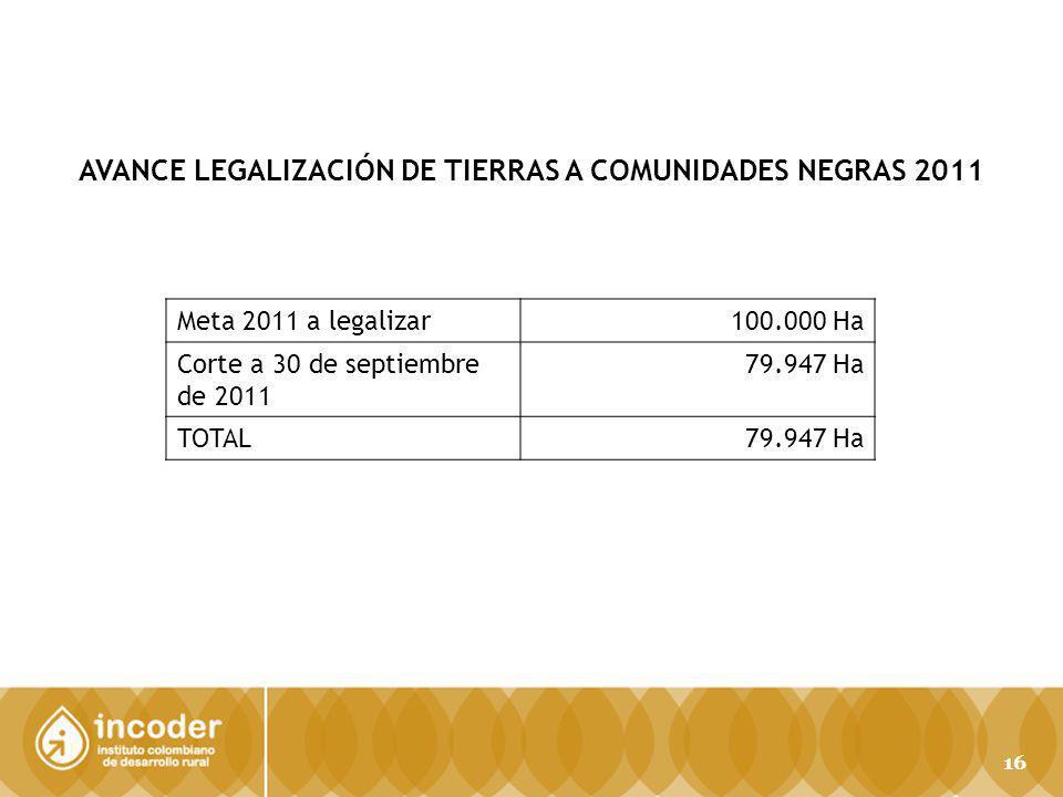 AVANCE LEGALIZACIÓN DE TIERRAS A COMUNIDADES NEGRAS 2011