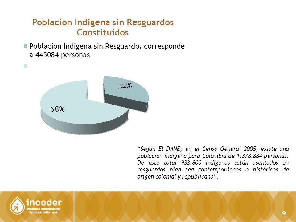 Según El DANE, en el Censo General 2005, existe una población indígena para Colombia de 1.378.884 personas.