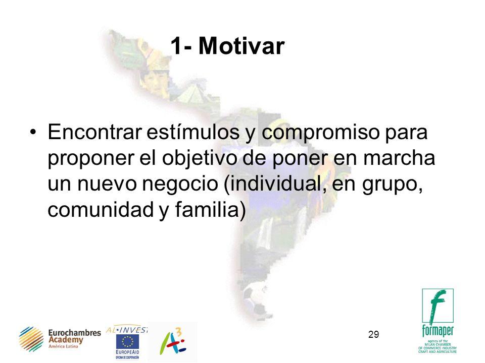 1- Motivar Encontrar estímulos y compromiso para proponer el objetivo de poner en marcha un nuevo negocio (individual, en grupo, comunidad y familia)