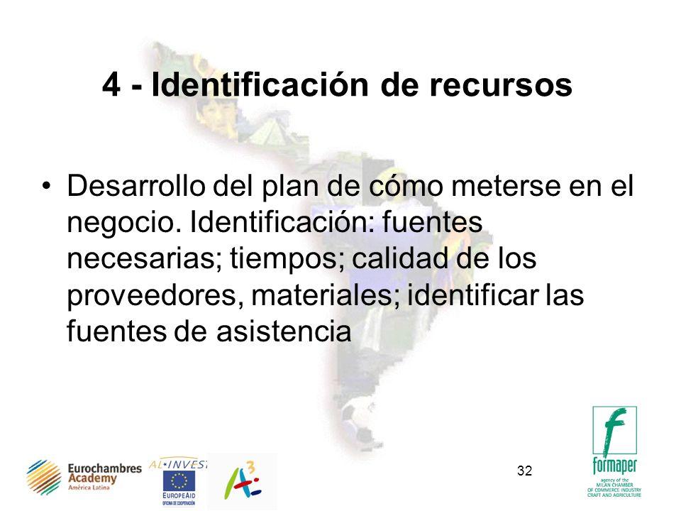 4 - Identificación de recursos