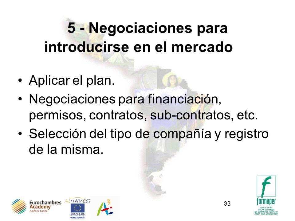 5 - Negociaciones para introducirse en el mercado