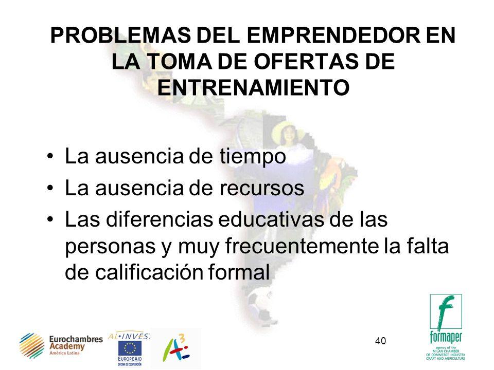 PROBLEMAS DEL EMPRENDEDOR EN LA TOMA DE OFERTAS DE ENTRENAMIENTO