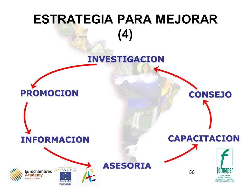 ESTRATEGIA PARA MEJORAR (4)