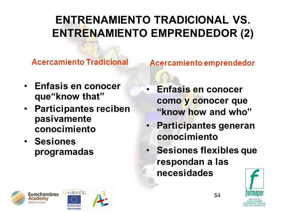 ENTRENAMIENTO TRADICIONAL VS. ENTRENAMIENTO EMPRENDEDOR (2)