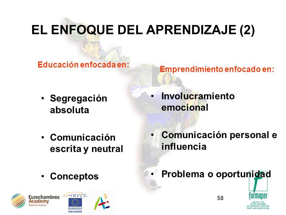 EL ENFOQUE DEL APRENDIZAJE (2)