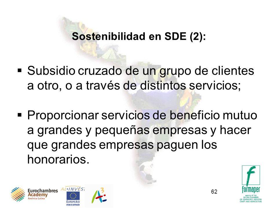 Sostenibilidad en SDE (2):