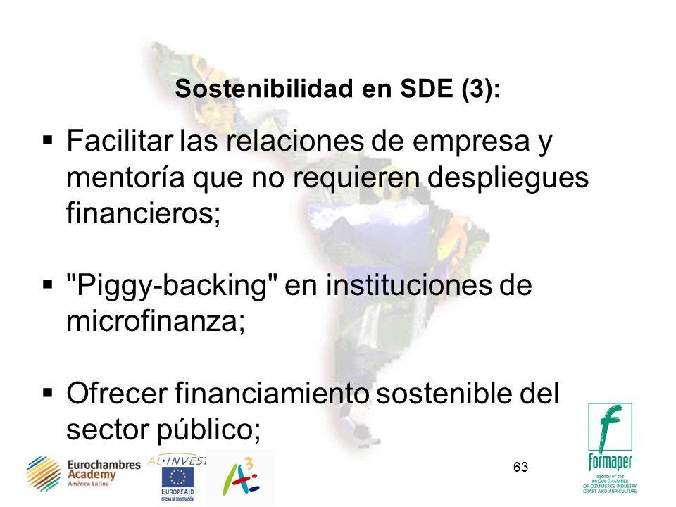 Sostenibilidad en SDE (3):