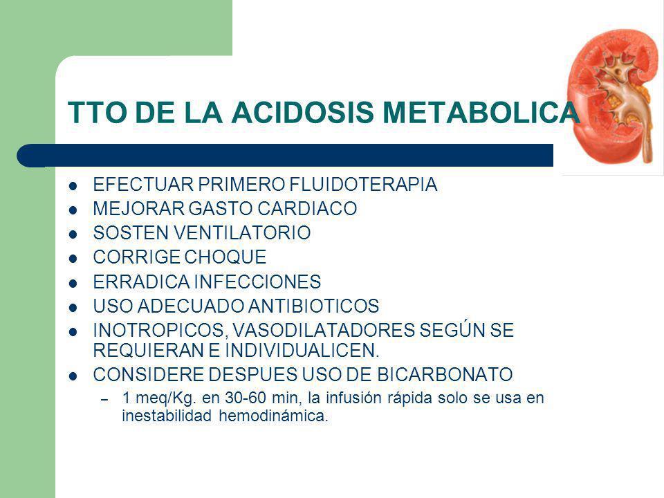 TTO DE LA ACIDOSIS METABOLICA