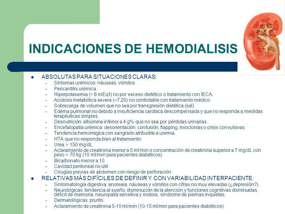 INDICACIONES DE HEMODIALISIS