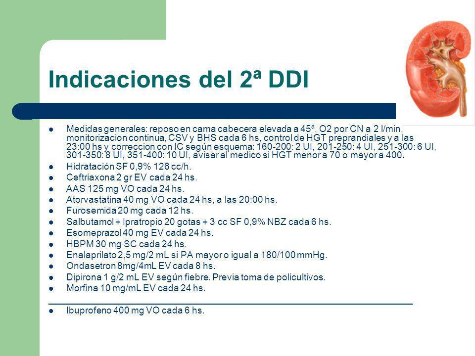 Indicaciones del 2ª DDI