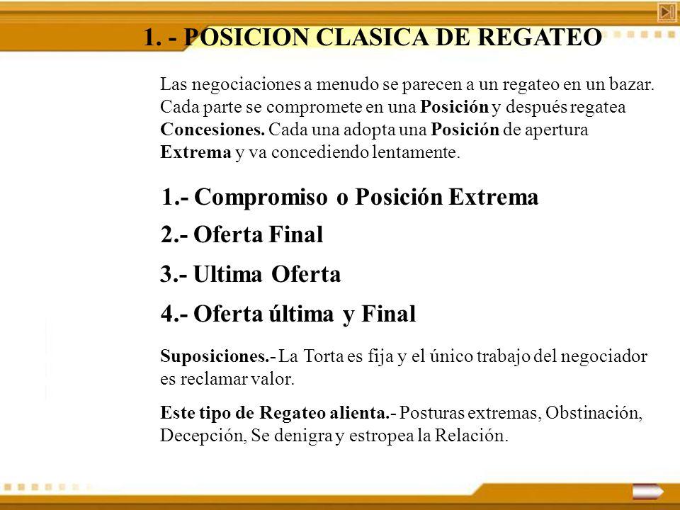 1. - POSICION CLASICA DE REGATEO