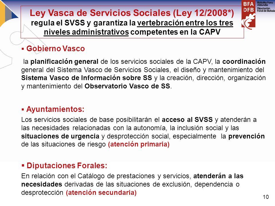 Ley Vasca de Servicios Sociales (Ley 12/2008