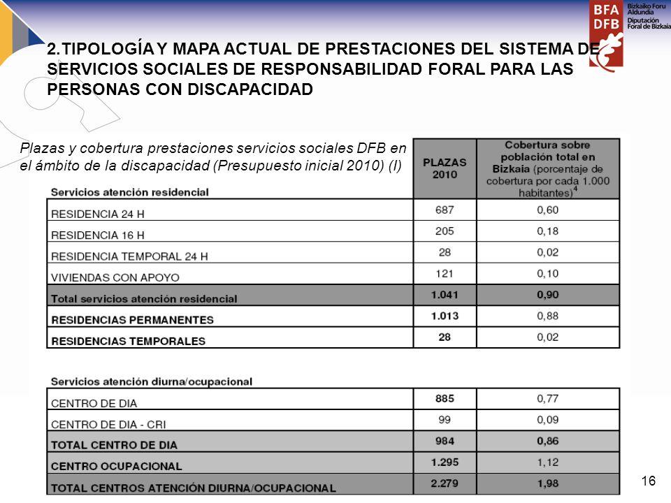 2.TIPOLOGÍA Y MAPA ACTUAL DE PRESTACIONES DEL SISTEMA DE SERVICIOS SOCIALES DE RESPONSABILIDAD FORAL PARA LAS PERSONAS CON DISCAPACIDAD