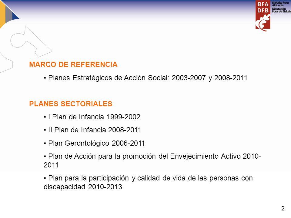 MARCO DE REFERENCIA Planes Estratégicos de Acción Social: 2003-2007 y 2008-2011. PLANES SECTORIALES.