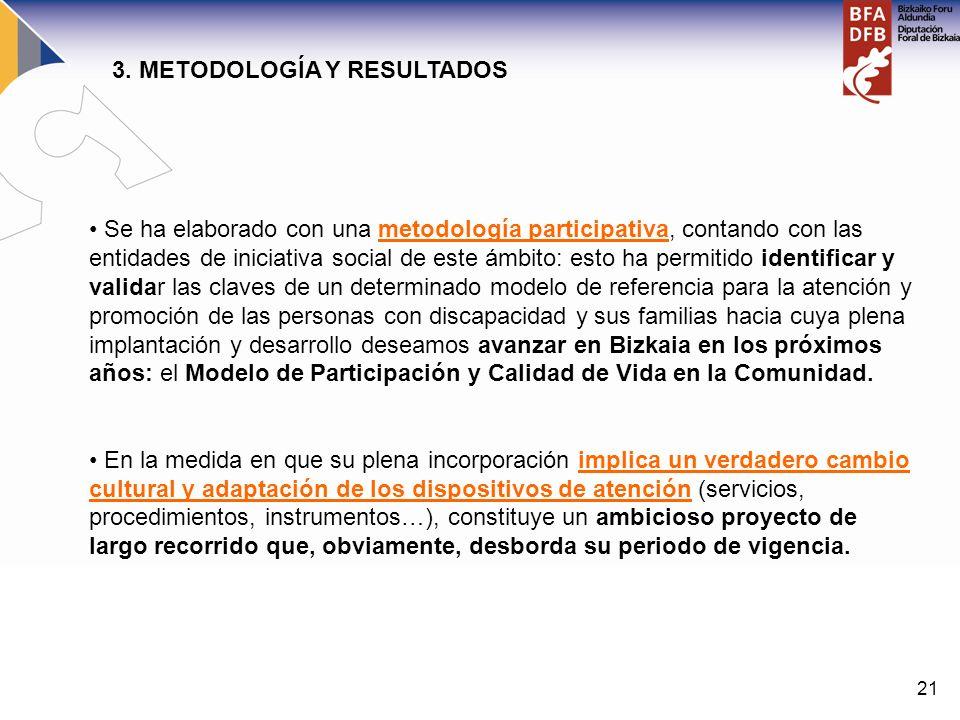 3. METODOLOGÍA Y RESULTADOS