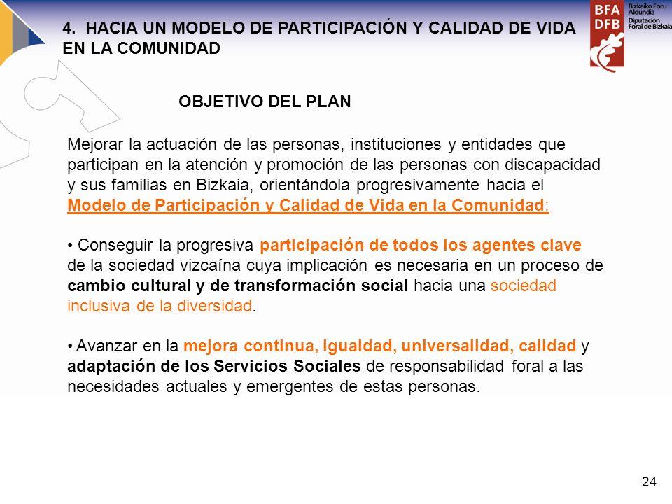 4. HACIA UN MODELO DE PARTICIPACIÓN Y CALIDAD DE VIDA EN LA COMUNIDAD