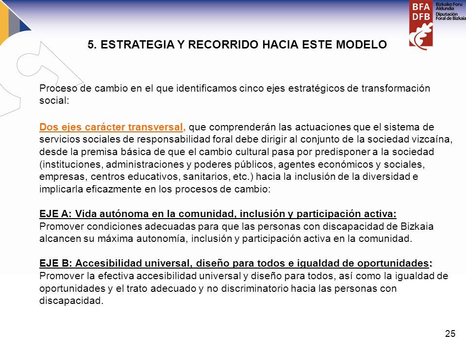 5. ESTRATEGIA Y RECORRIDO HACIA ESTE MODELO