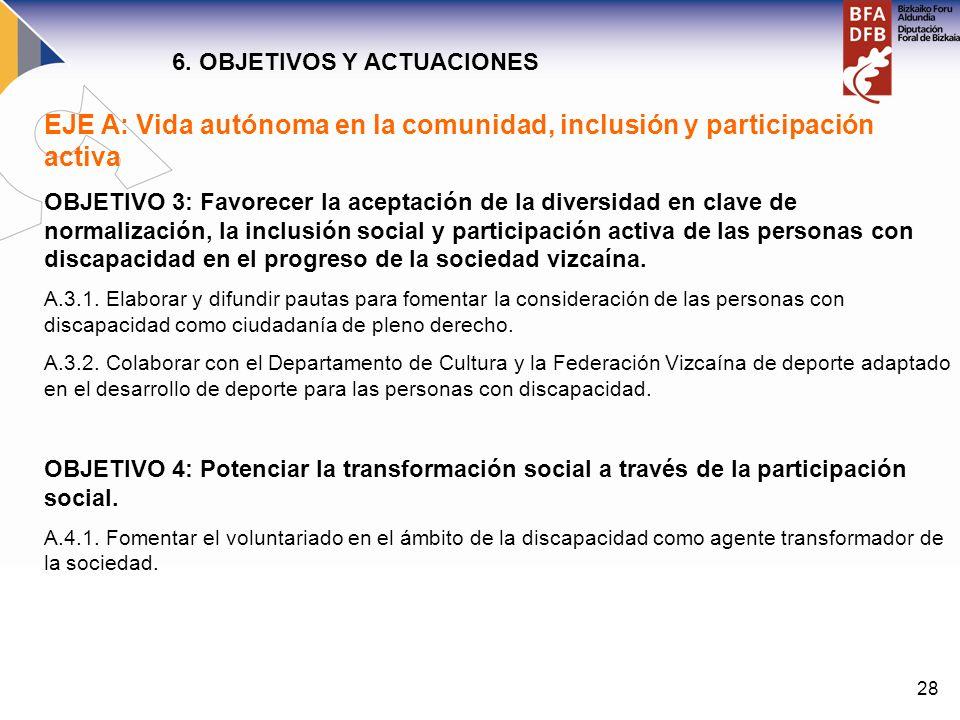 EJE A: Vida autónoma en la comunidad, inclusión y participación activa