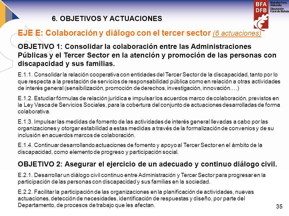 EJE E: Colaboración y diálogo con el tercer sector (6 actuaciones)