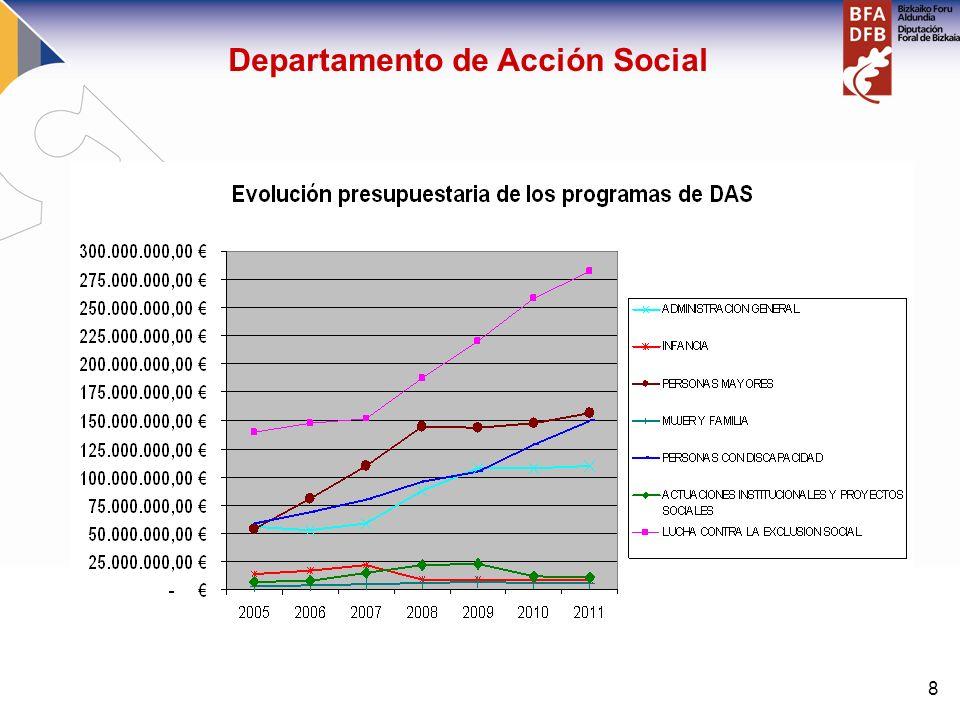 Departamento de Acción Social