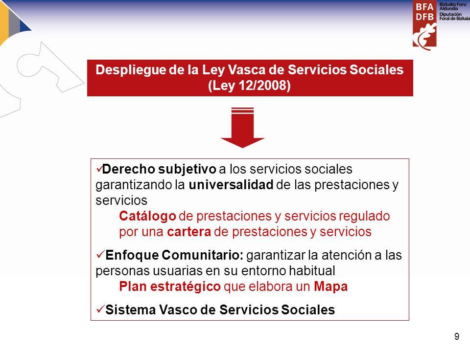 Despliegue de la Ley Vasca de Servicios Sociales