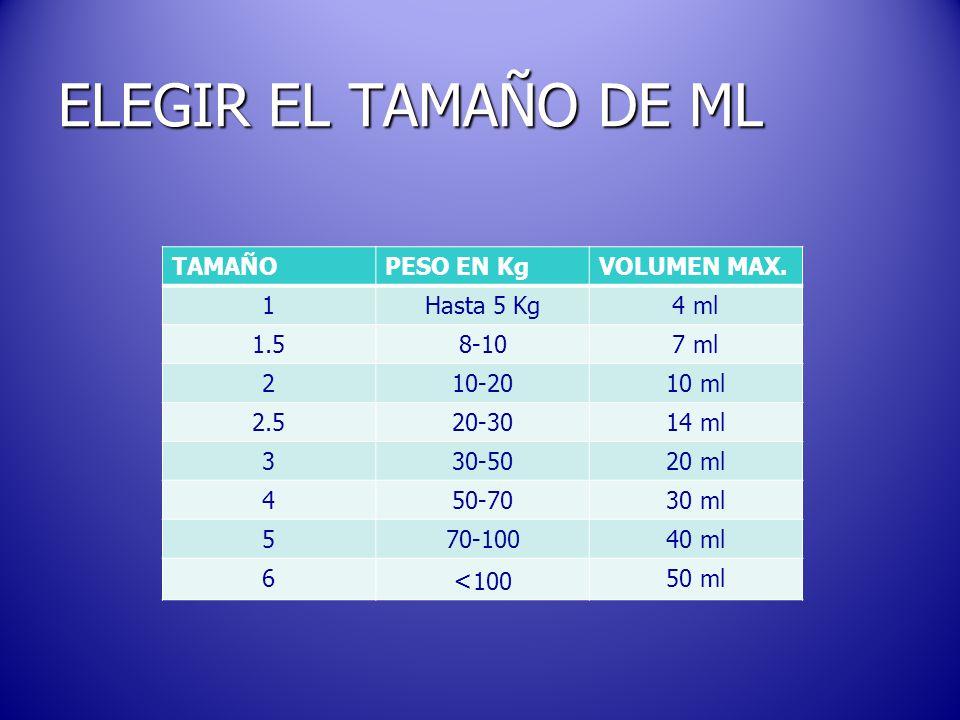 ELEGIR EL TAMAÑO DE ML <100 TAMAÑO PESO EN Kg VOLUMEN MAX. 1