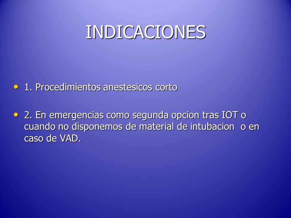 INDICACIONES 1. Procedimientos anestesicos corto