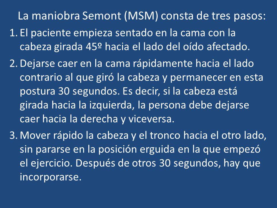 La maniobra Semont (MSM) consta de tres pasos:
