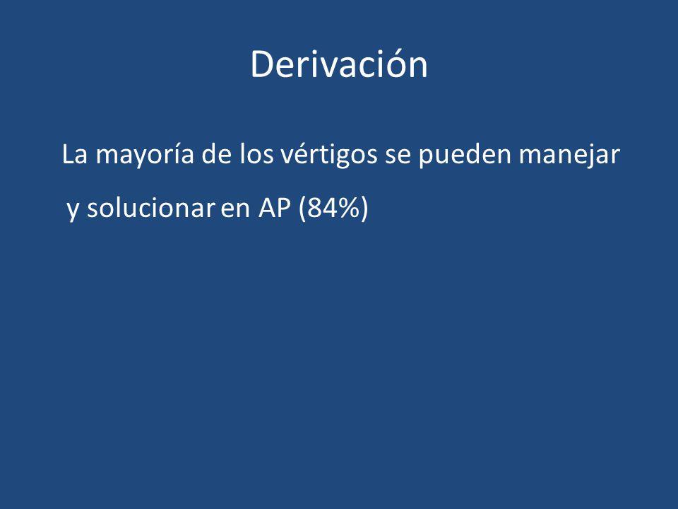 Derivación La mayoría de los vértigos se pueden manejar y solucionar en AP (84%)