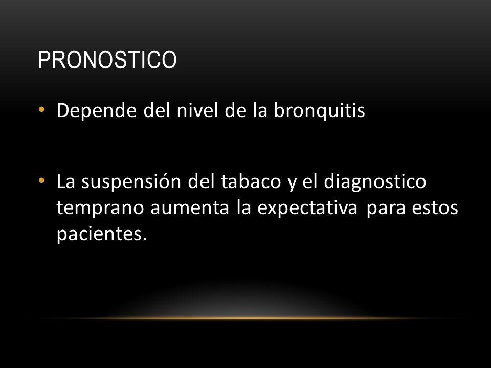 Pronostico Depende del nivel de la bronquitis