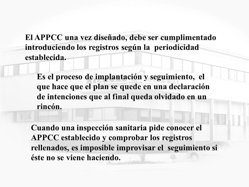 El APPCC una vez diseñado, debe ser cumplimentado introduciendo los registros según la periodicidad establecida.