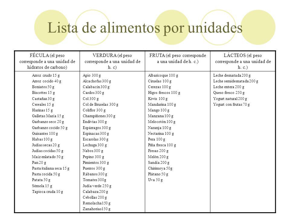 Lista de alimentos por unidades