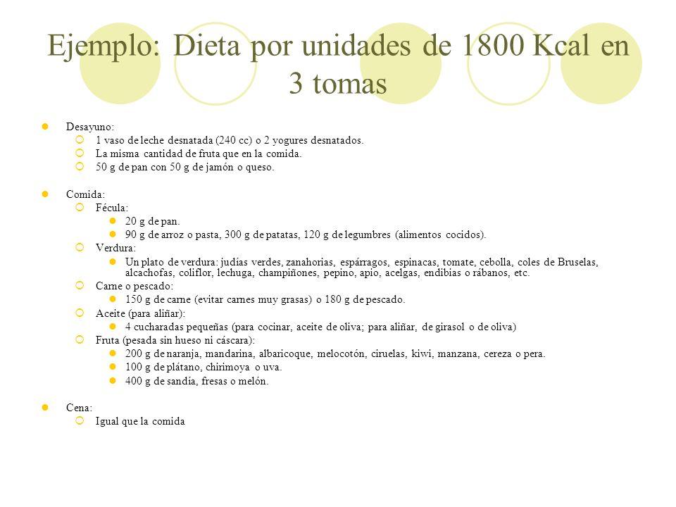 Ejemplo: Dieta por unidades de 1800 Kcal en 3 tomas