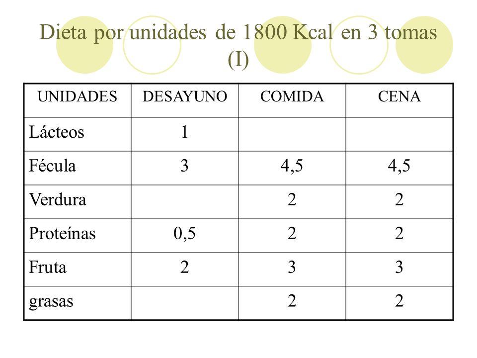 Dieta por unidades de 1800 Kcal en 3 tomas (I)