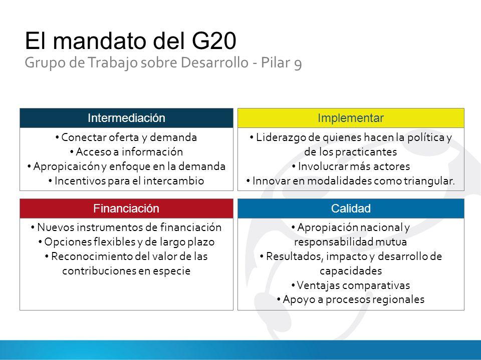 El mandato del G20 Grupo de Trabajo sobre Desarrollo - Pilar 9