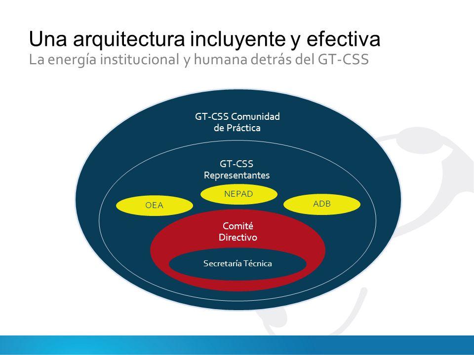 Una arquitectura incluyente y efectiva