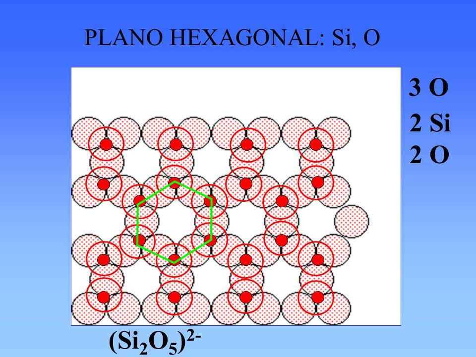 PLANO HEXAGONAL: Si, O 3 O 2 Si 2 O (Si2O5)2-