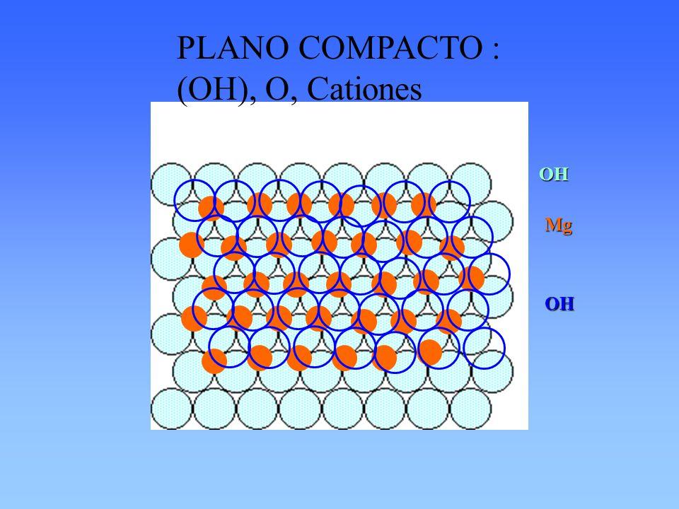 PLANO COMPACTO : (OH), O, Cationes