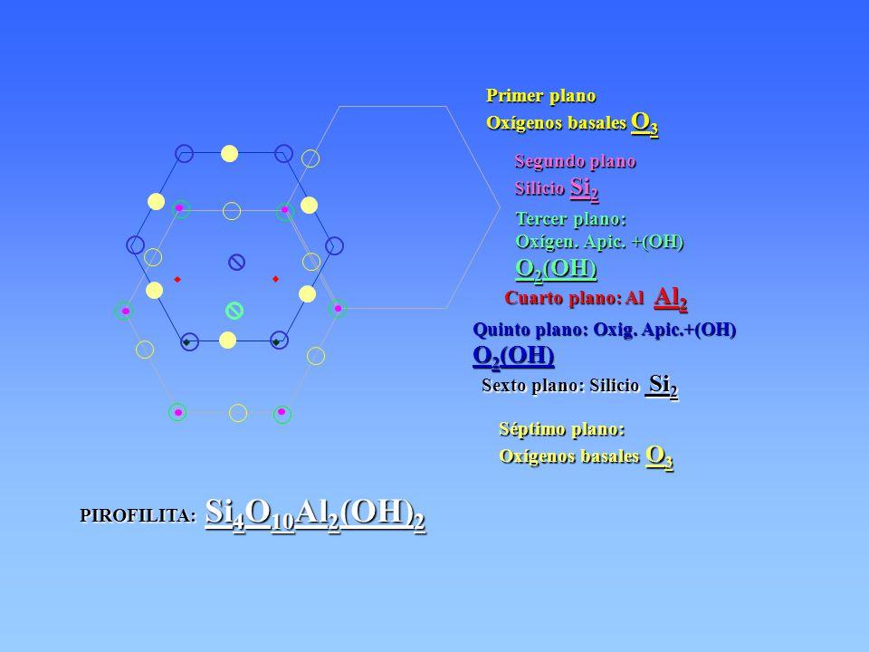 O2(OH) O2(OH) Primer plano Oxígenos basales O3 Segundo plano