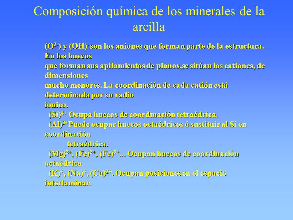 Composición química de los minerales de la arcilla