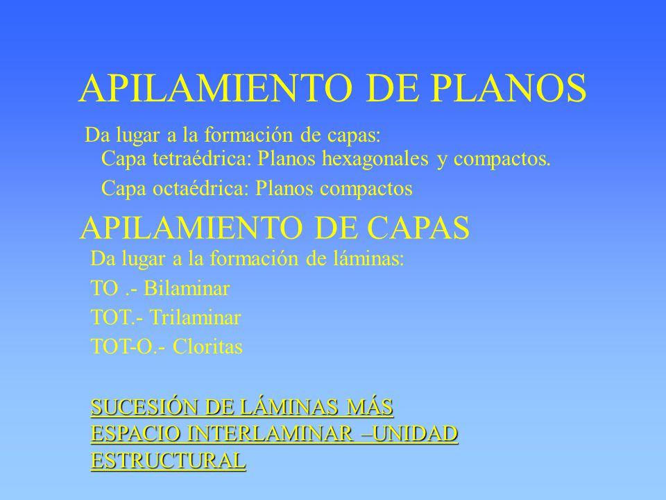 APILAMIENTO DE PLANOS APILAMIENTO DE CAPAS