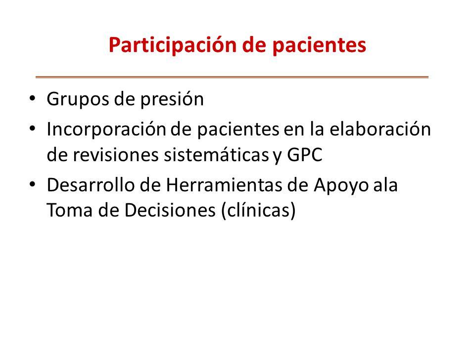 Participación de pacientes