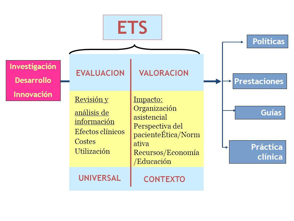 ETS Políticas EVALUACION VALORACION Prestaciones Guías