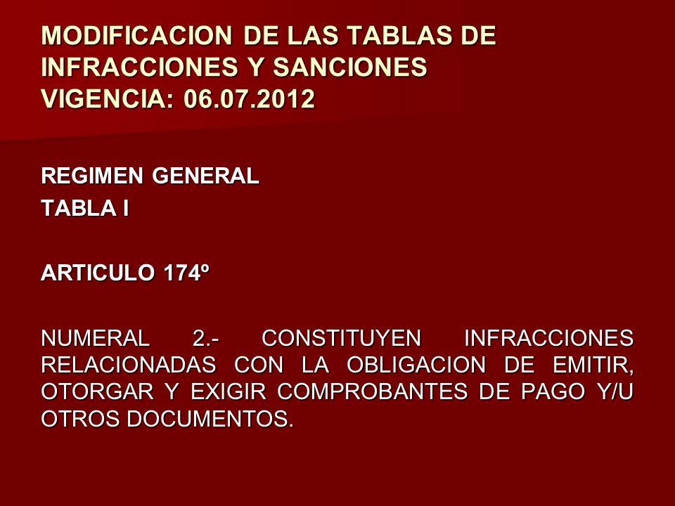 MODIFICACION DE LAS TABLAS DE INFRACCIONES Y SANCIONES VIGENCIA: 06.07.2012