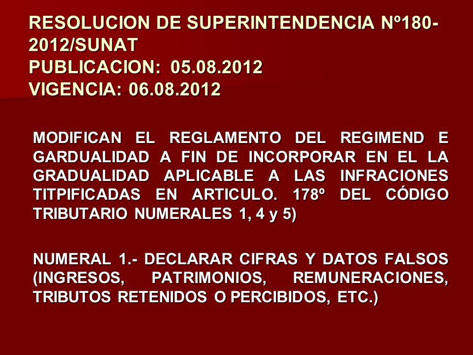 RESOLUCION DE SUPERINTENDENCIA Nº180-2012/SUNAT PUBLICACION:. 05. 08