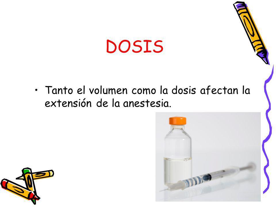 DOSIS Tanto el volumen como la dosis afectan la extensión de la anestesia.