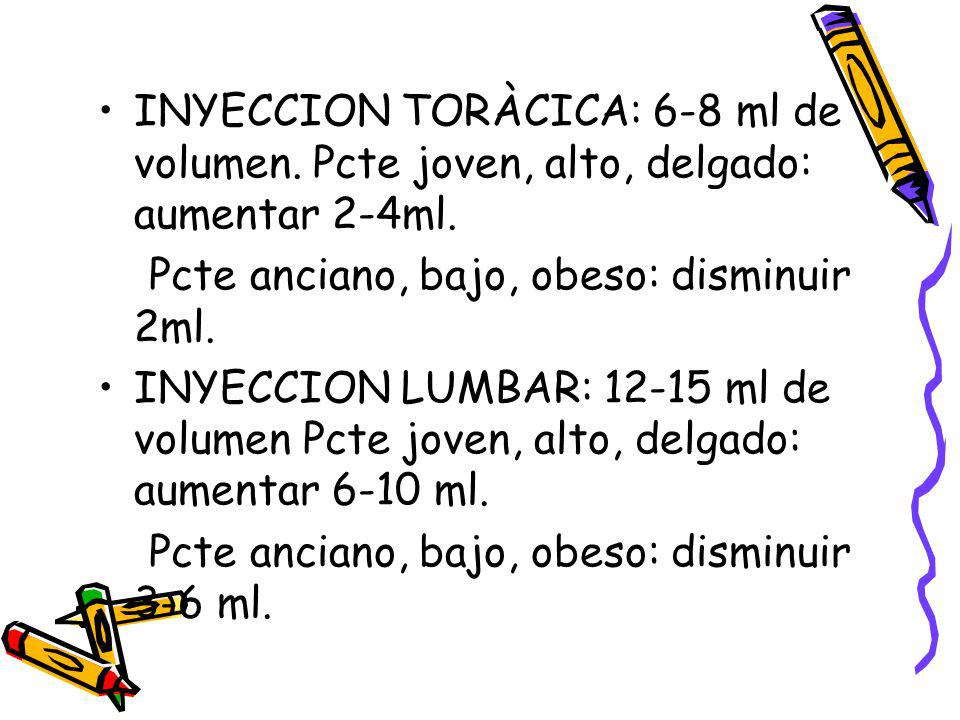 INYECCION TORÀCICA: 6-8 ml de volumen