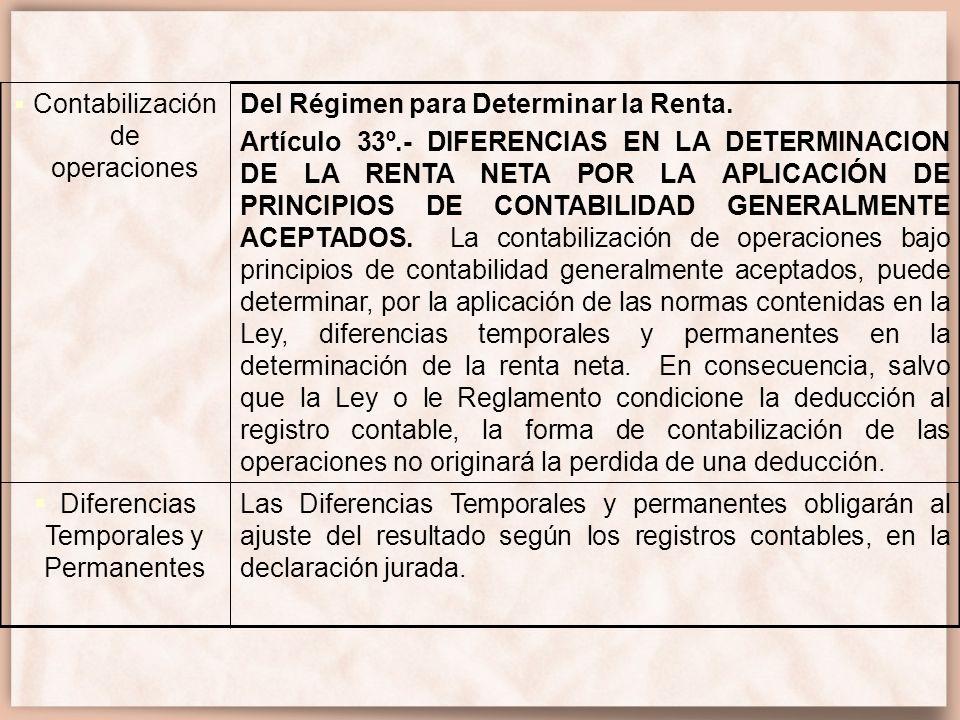 Contabilización de operaciones Del Régimen para Determinar la Renta.