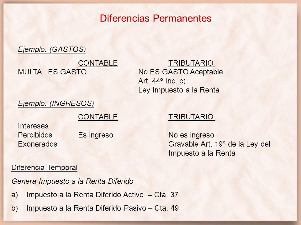 Diferencias Permanentes